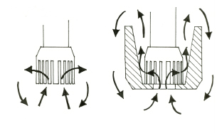 Deflector Head Sample Movement